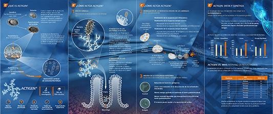 brochure-actigen2_mini.jpg